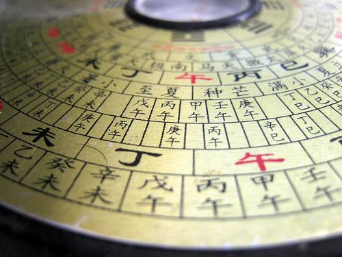 Luo Pan, boussole Feng Shui