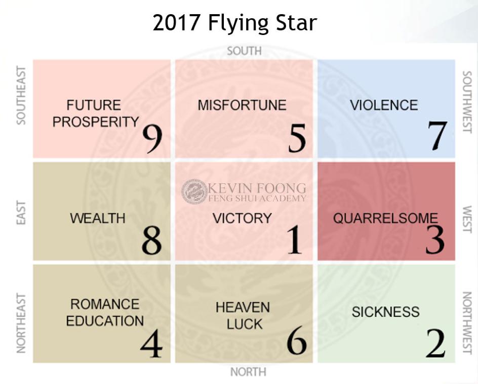 Étoiles volantes 2017