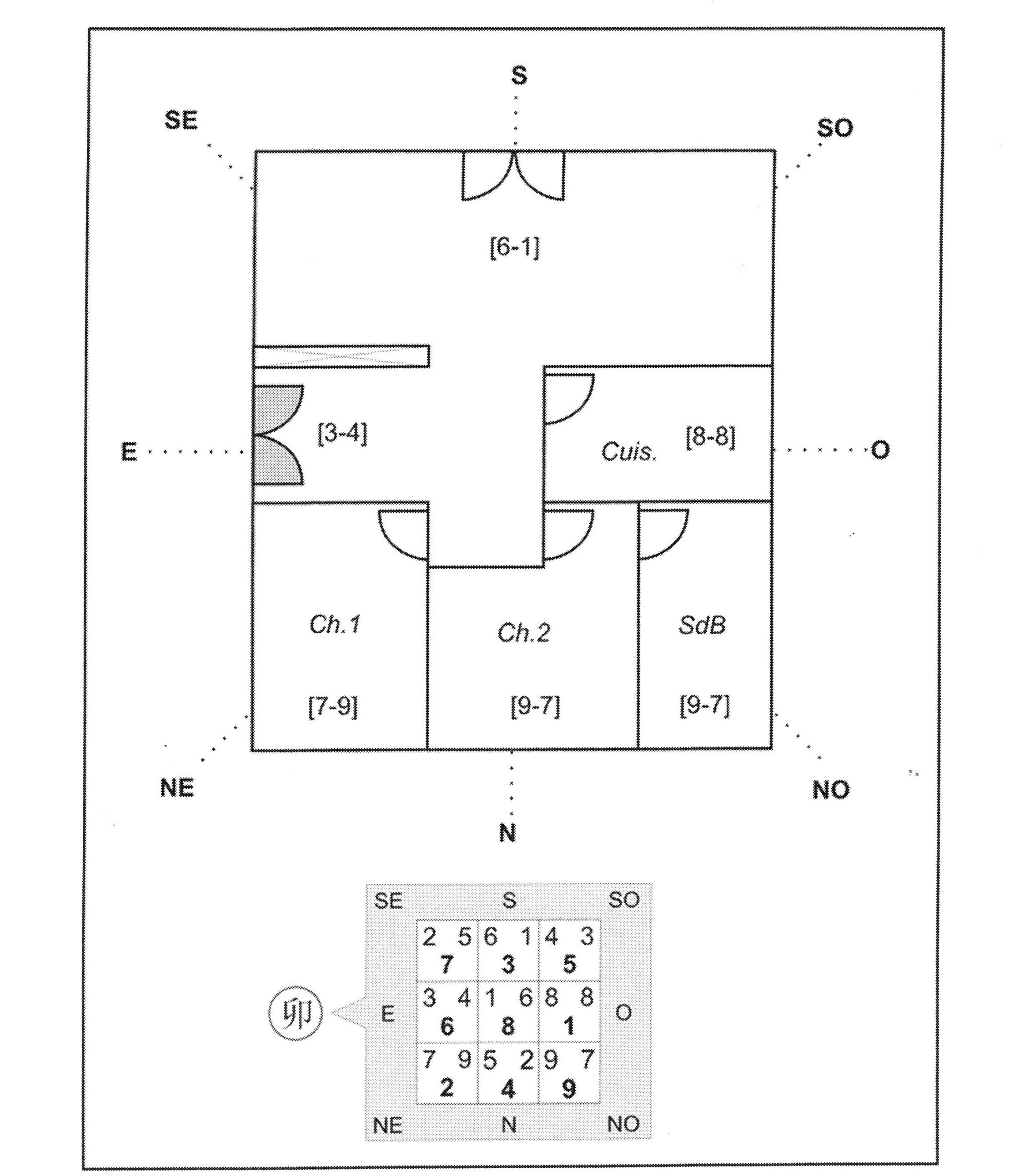 Étude Feng Shui personnalisée sur un plan de maison - Feng Shui Power